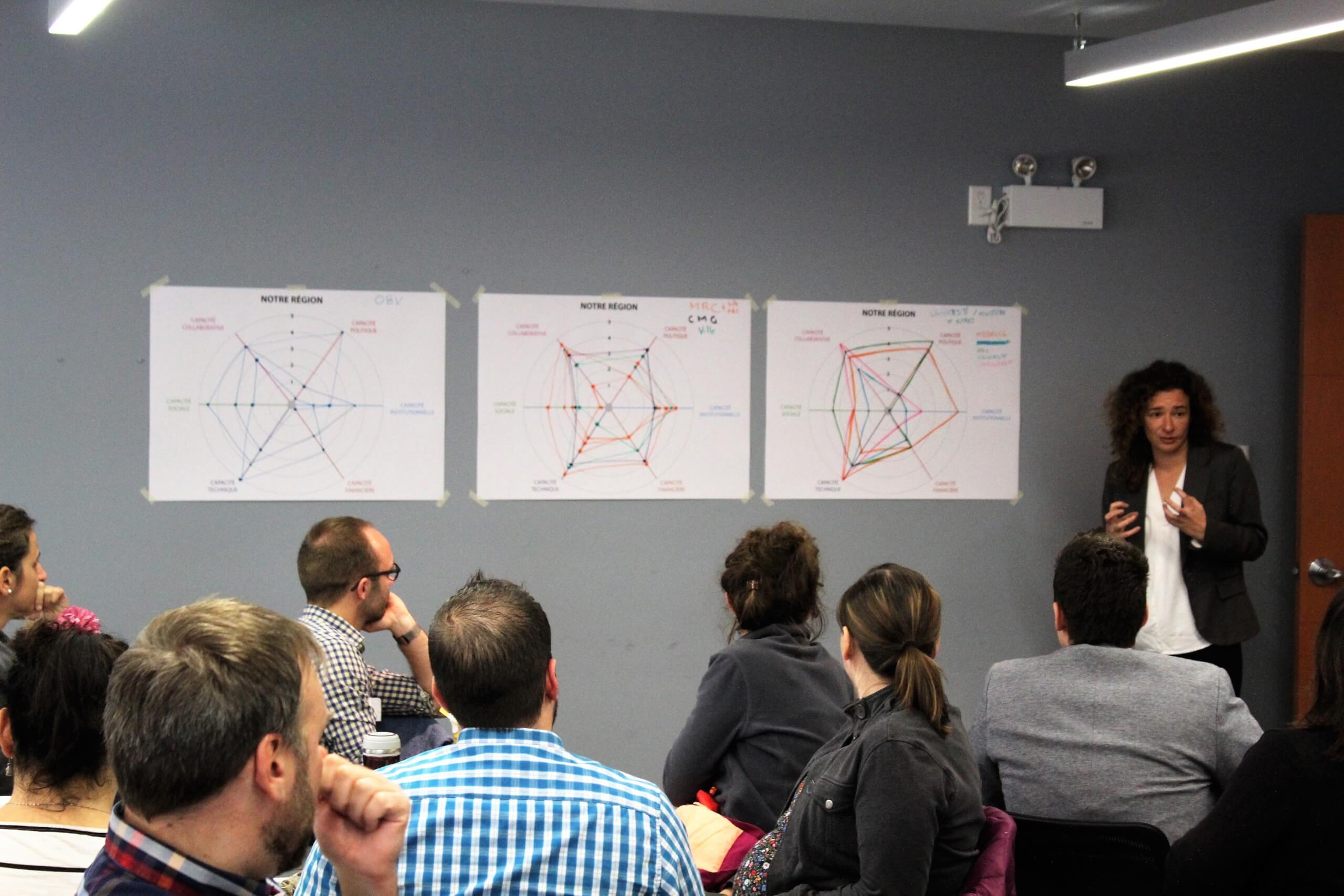 La professeure Julie Ruiz du Département des sciences de l'environnement de l'UQTR (à droite sur la photo) anime ici un atelier de transfert de connaissances sur les eaux souterraines.